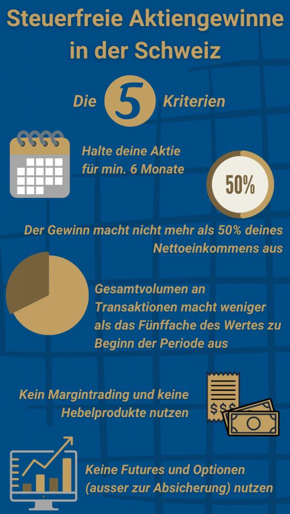 Steuerfreie Aktiengewinne, Keine Kapitalertragsteuer ajooda (Infografik)